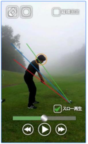 ゴルフスイングフォームチェッカー スイング解析撮影画面