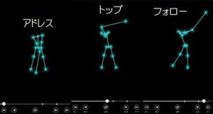 ゴルフスイング動画分析アプリDr. Swingのスイングプレーン画面