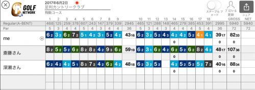 ゴルフネットワークプラス スコア管理アプリスコアカード(横)
