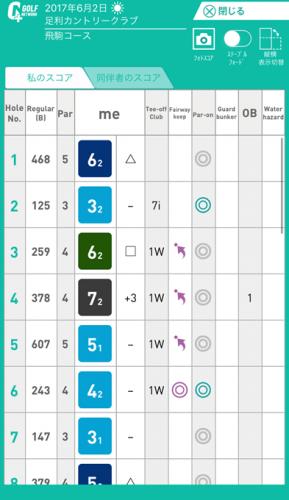 ゴルフネットワークプラス スコア管理アプリスコアカード(縦)