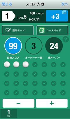 ゴルフネットワークプラス スコア管理100切選手権