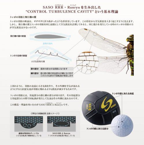 サソーRunryuゴルフボール構造