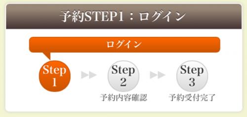 STEP1楽天会員ログイン