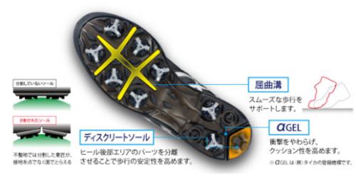 asics(アシックス)tgn918ゴルフシューズソール形状