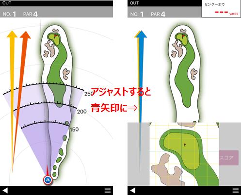 スマートゴルフナビ 操作画面